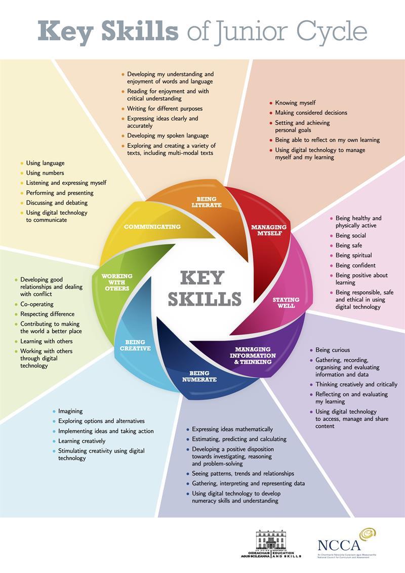 jc-key-skills-poster-english.jpg