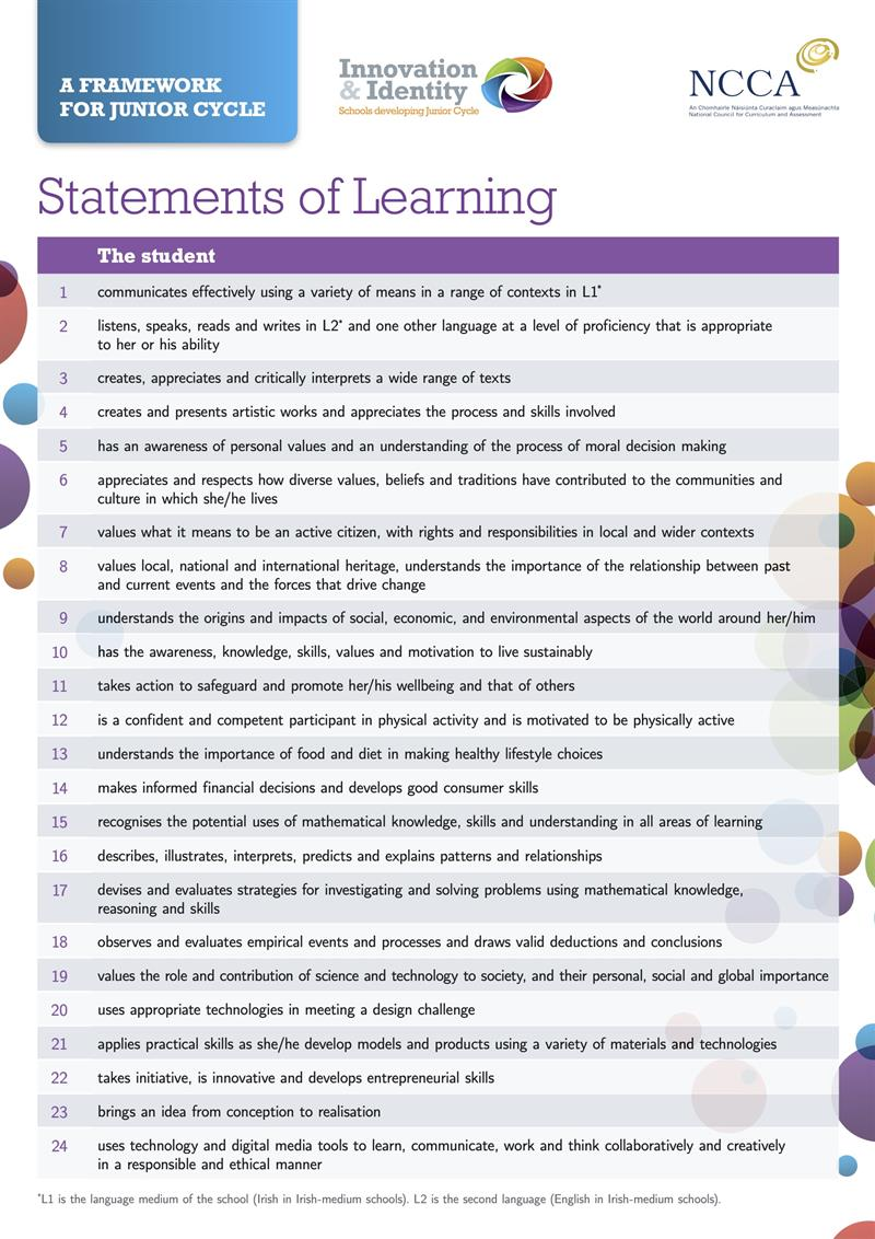 juniorcycle_statements_of_learningposter_dec11.jpg